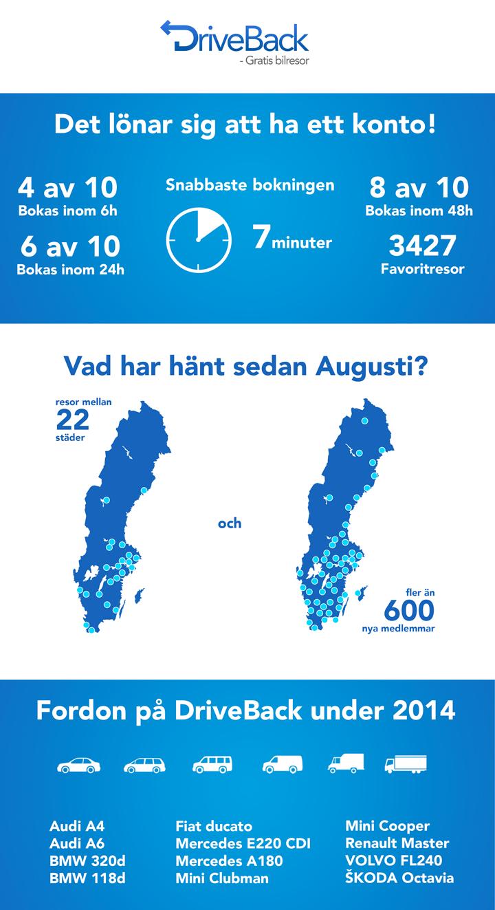 infographic-720