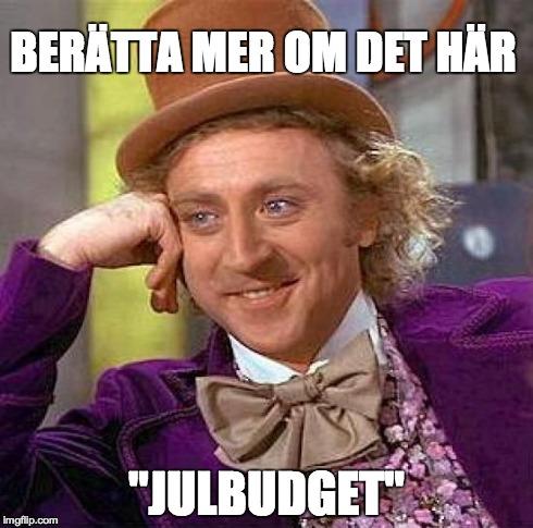 Julbudget